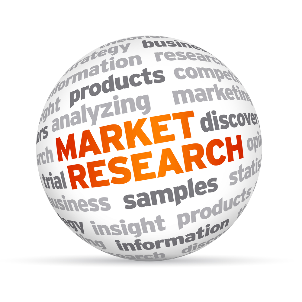 Market Research / Competitive Analysis – Information & Resources