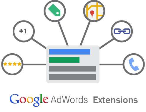 AdWords Ad Extensions – Are You Missing Out?